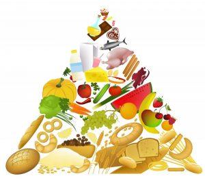 Cartoon rendering of a food pyramid.