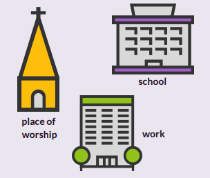 Three buildings representing place of worship, work, and school