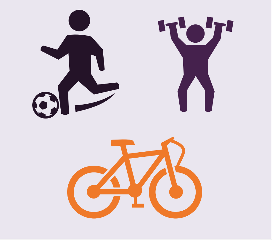 The physical activities of playing soccer, weightlifting, and biking are shown.