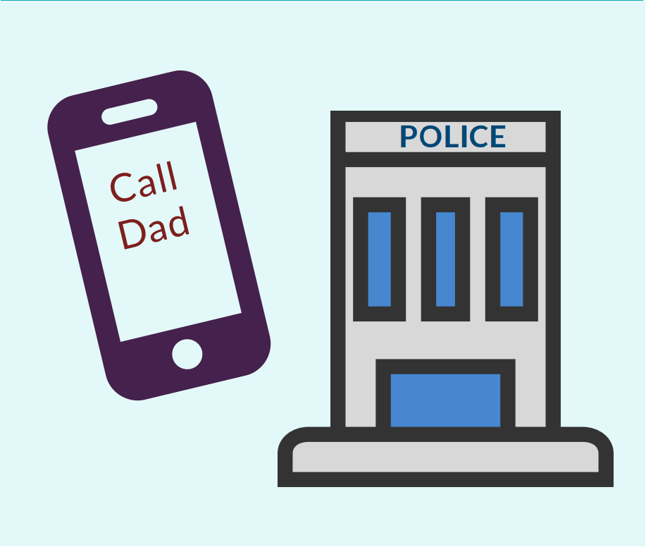 A cartoon of a police station and a cell phone with the words