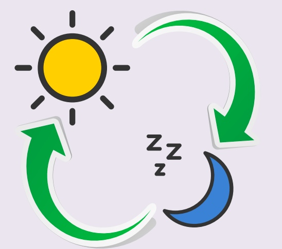 A sun and moon connected by two curved arrows.