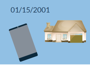A phone, a house, and a person's birthdate.
